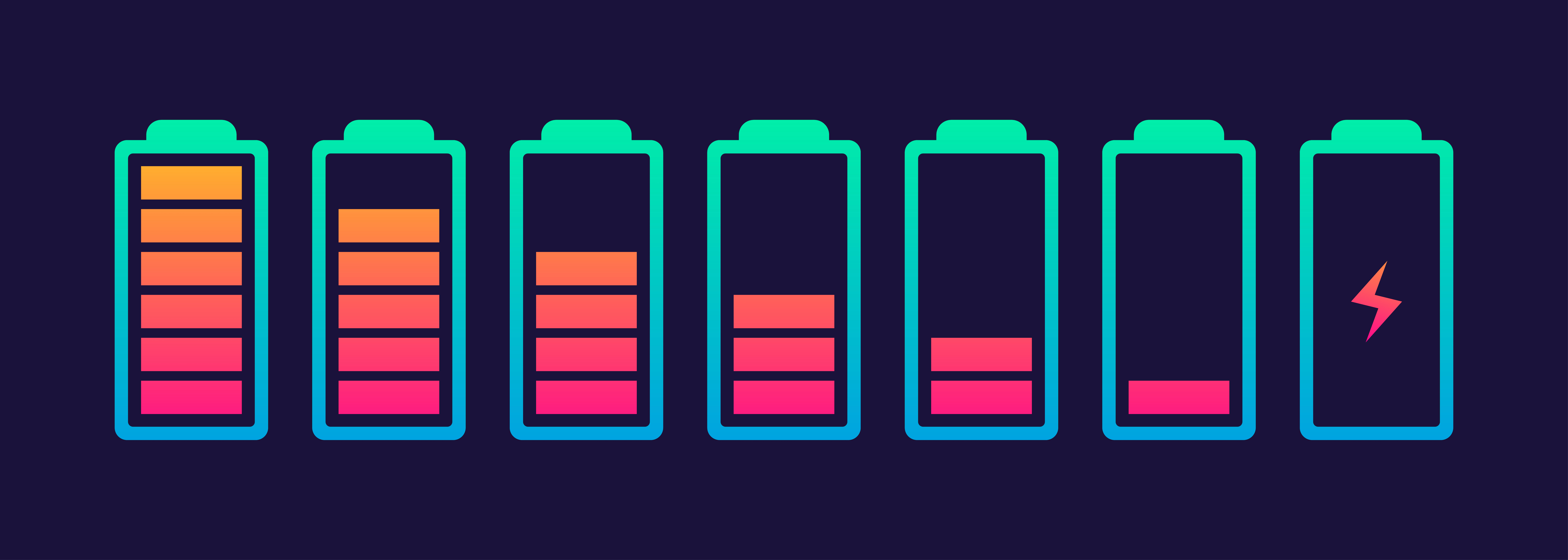 Solar Power Can You Charge A Lithium Battery With A Lead Acid Charger